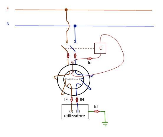 Schema Collegamento Interruttore Luminoso : Interruttore differenziale magnetotermico e puro elettricasa
