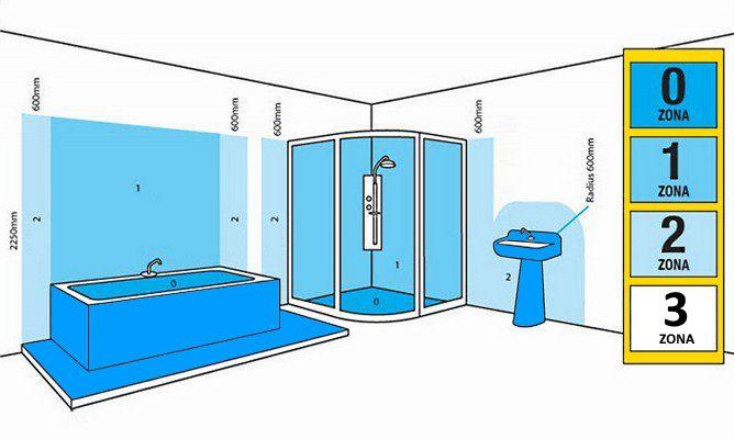 Come fare l impianto idraulico del bagno impianto - Impianto idraulico bagno schema ...